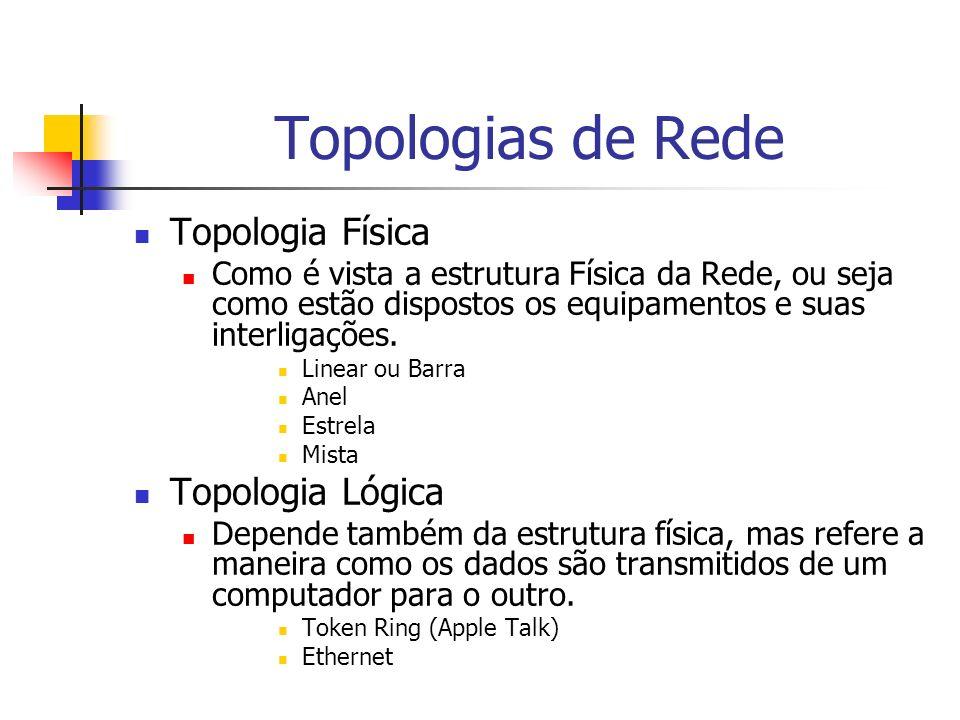 Topologias de Rede Topologia Física Como é vista a estrutura Física da Rede, ou seja como estão dispostos os equipamentos e suas interligações. Linear