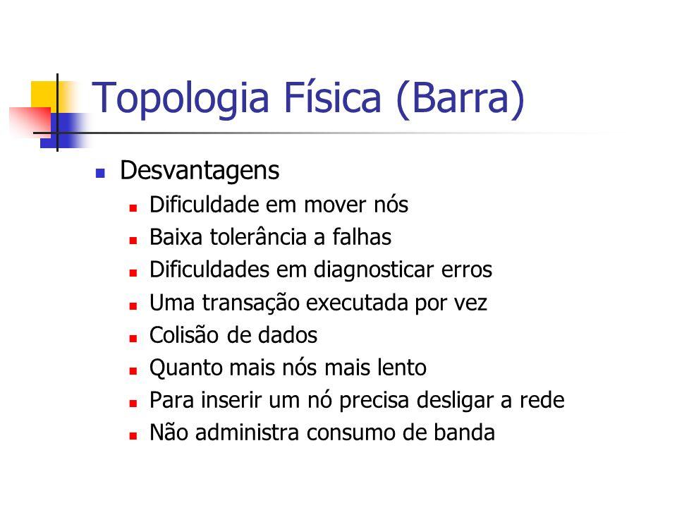 Topologia Física (Barra) Desvantagens Dificuldade em mover nós Baixa tolerância a falhas Dificuldades em diagnosticar erros Uma transação executada po