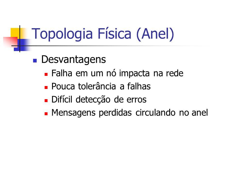 Topologia Física (Anel) Desvantagens Falha em um nó impacta na rede Pouca tolerância a falhas Difícil detecção de erros Mensagens perdidas circulando