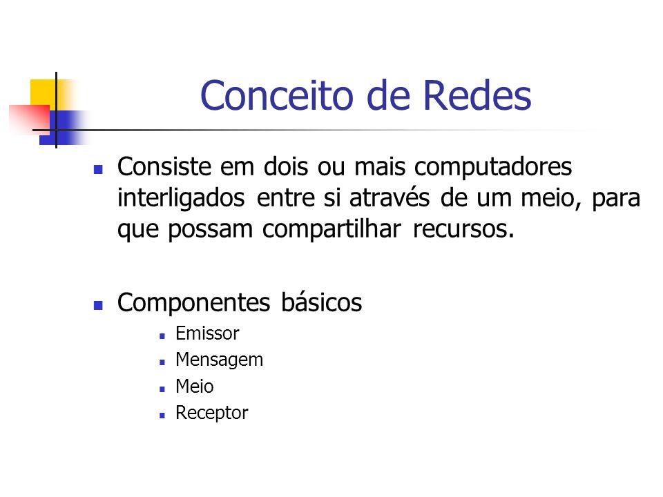 Conceito de Redes Consiste em dois ou mais computadores interligados entre si através de um meio, para que possam compartilhar recursos. Componentes b