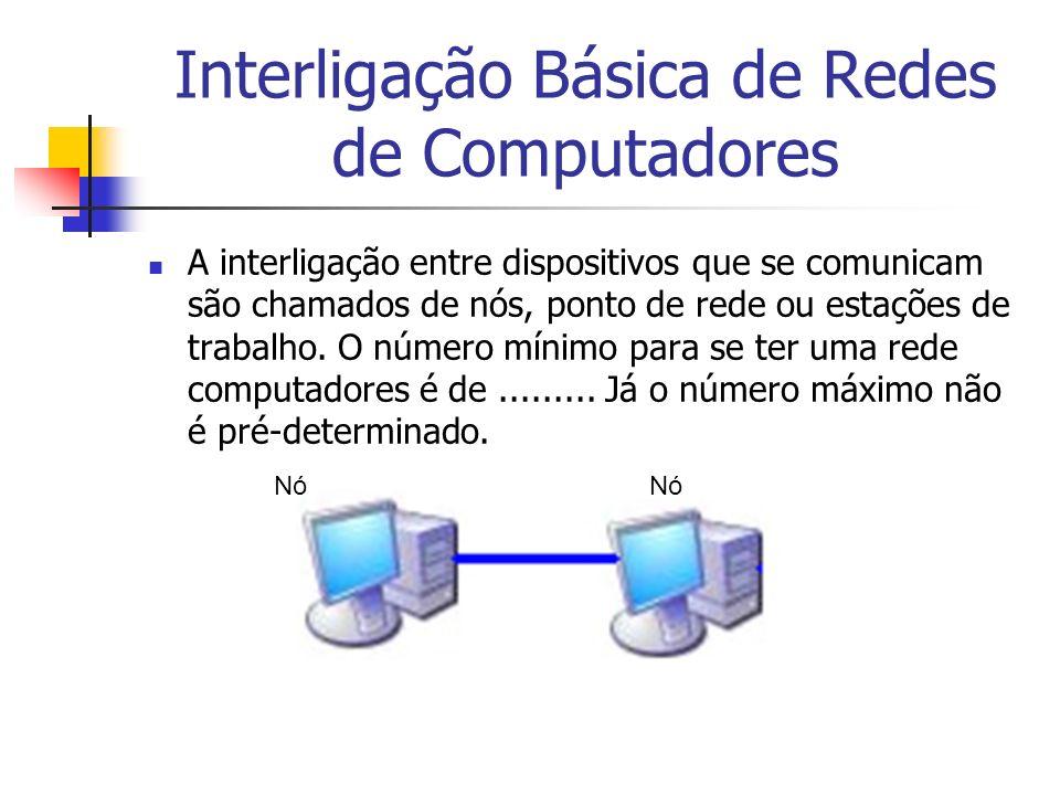 Interligação Básica de Redes de Computadores A interligação entre dispositivos que se comunicam são chamados de nós, ponto de rede ou estações de trab