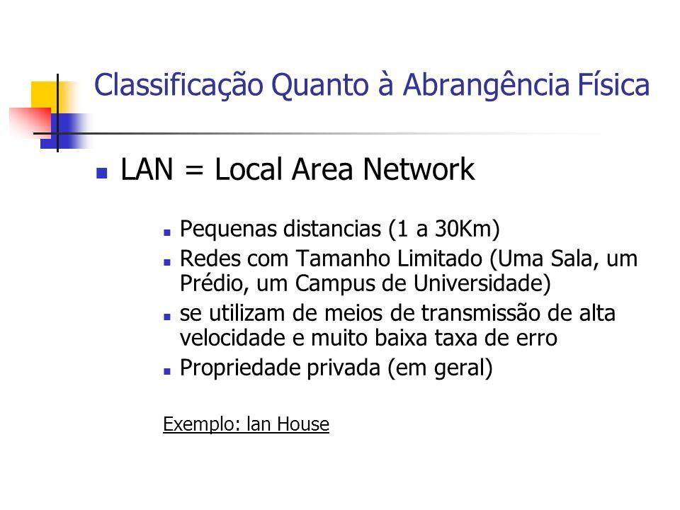 Classificação Quanto à Abrangência Física LAN = Local Area Network Pequenas distancias (1 a 30Km) Redes com Tamanho Limitado (Uma Sala, um Prédio, um