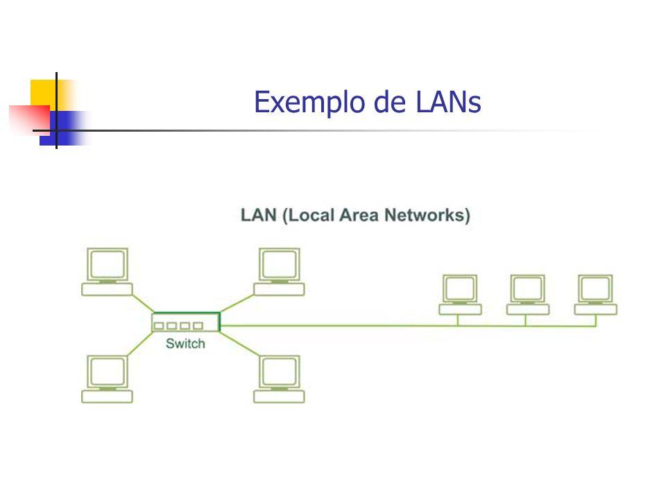 Exemplo de LANs