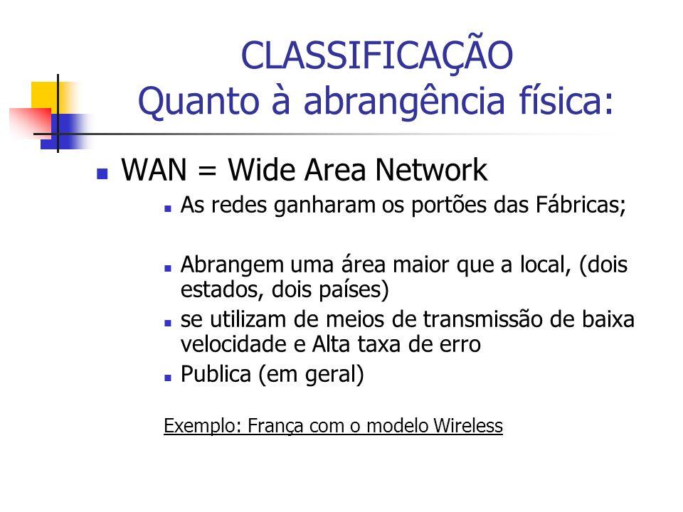 CLASSIFICAÇÃO Quanto à abrangência física: WAN = Wide Area Network As redes ganharam os portões das Fábricas; Abrangem uma área maior que a local, (do
