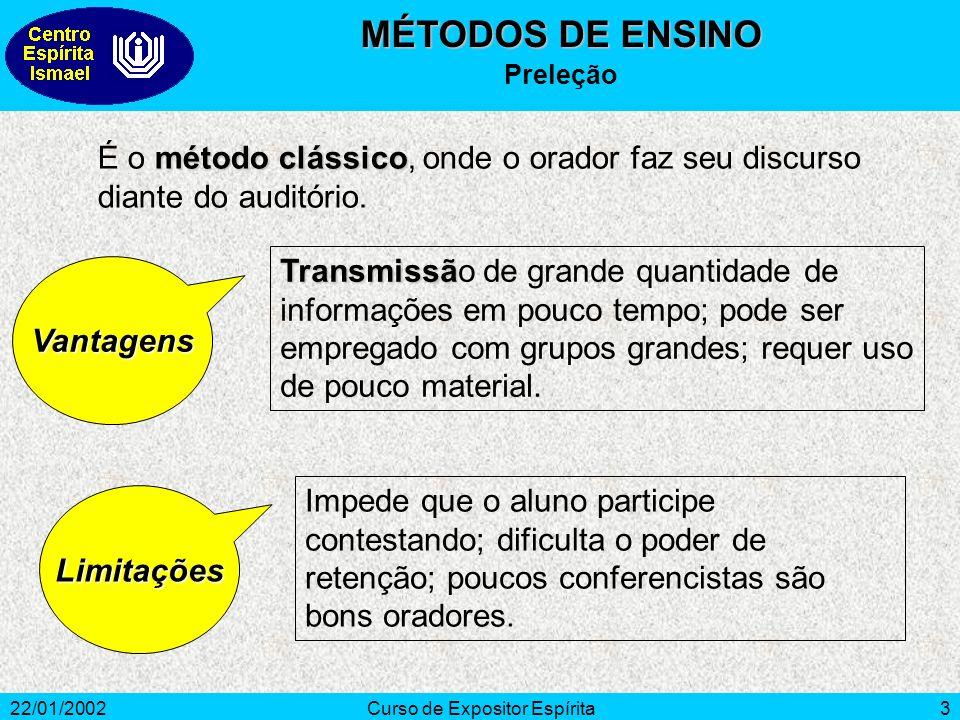 22/01/2002Curso de Expositor Espírita3 Transmissã Transmissão de grande quantidade de informações em pouco tempo; pode ser empregado com grupos grande