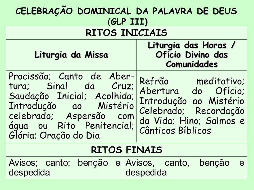 RITOS INICIAIS Liturgia da Missa Liturgia das Horas / Ofício Divino das Comunidades Procissão; Canto de Aber- tura; Sinal da Cruz; Saudação Inicial; A