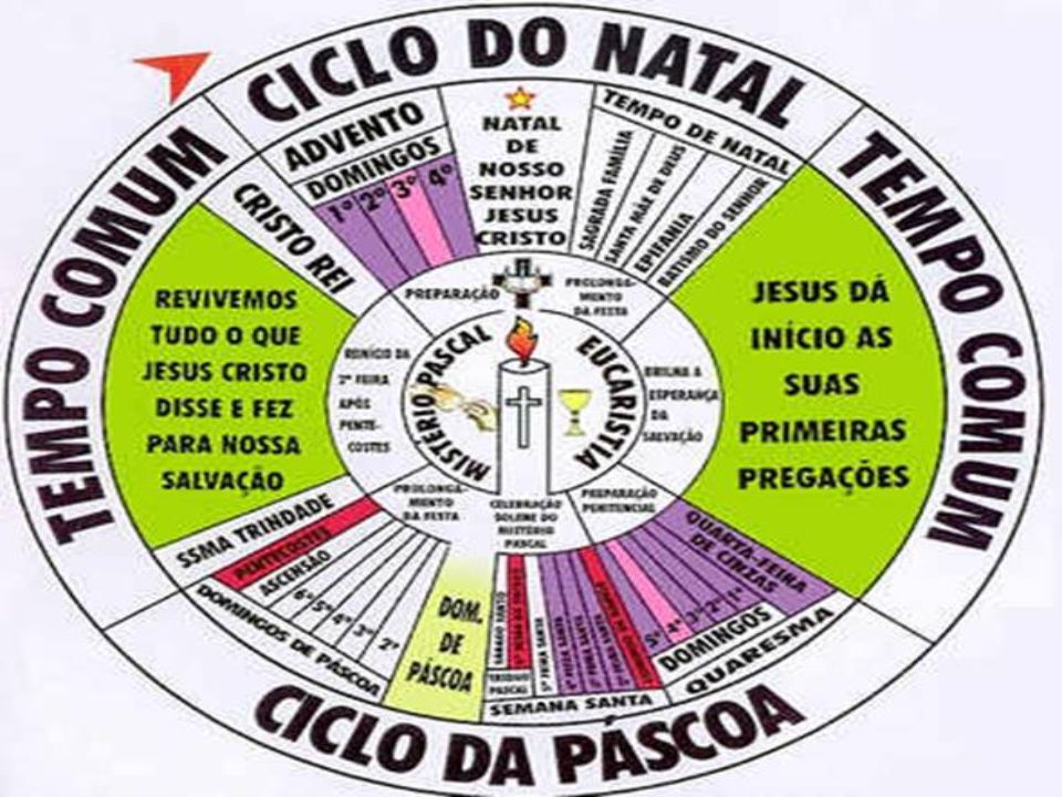 DECORAÇÃO (IGMR 292) - manifeste o caráter festivo de forma sóbria, evitando os excessos.