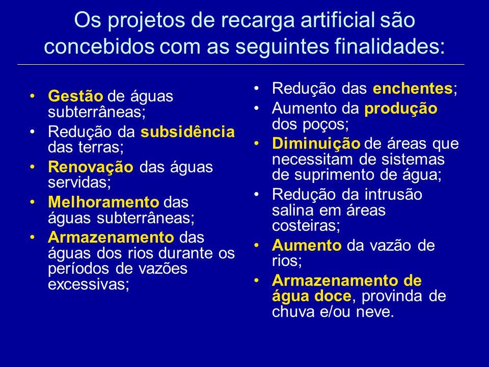 Gestão de águas subterrâneas; Redução da subsidência das terras; Renovação das águas servidas; Melhoramento das águas subterrâneas; Armazenamento das