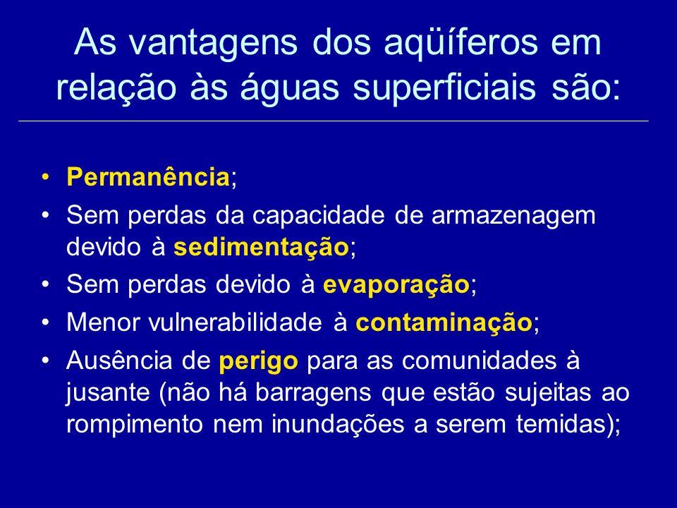 As vantagens dos aqüíferos em relação às águas superficiais são: Permanência; Sem perdas da capacidade de armazenagem devido à sedimentação; Sem perda