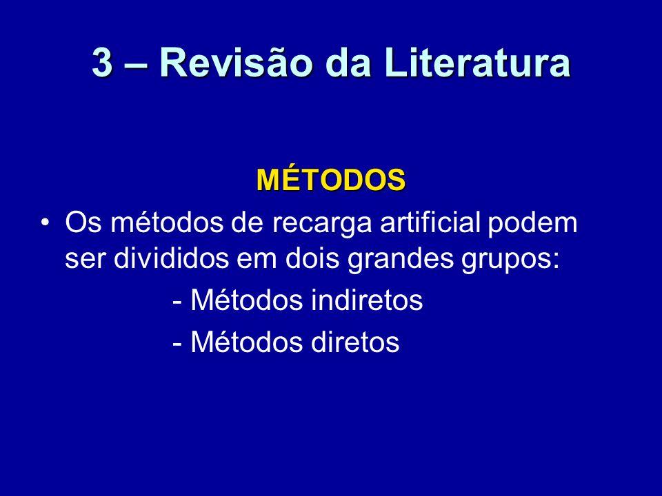 3 – Revisão da Literatura MÉTODOS Os métodos de recarga artificial podem ser divididos em dois grandes grupos: - Métodos indiretos - Métodos diretos