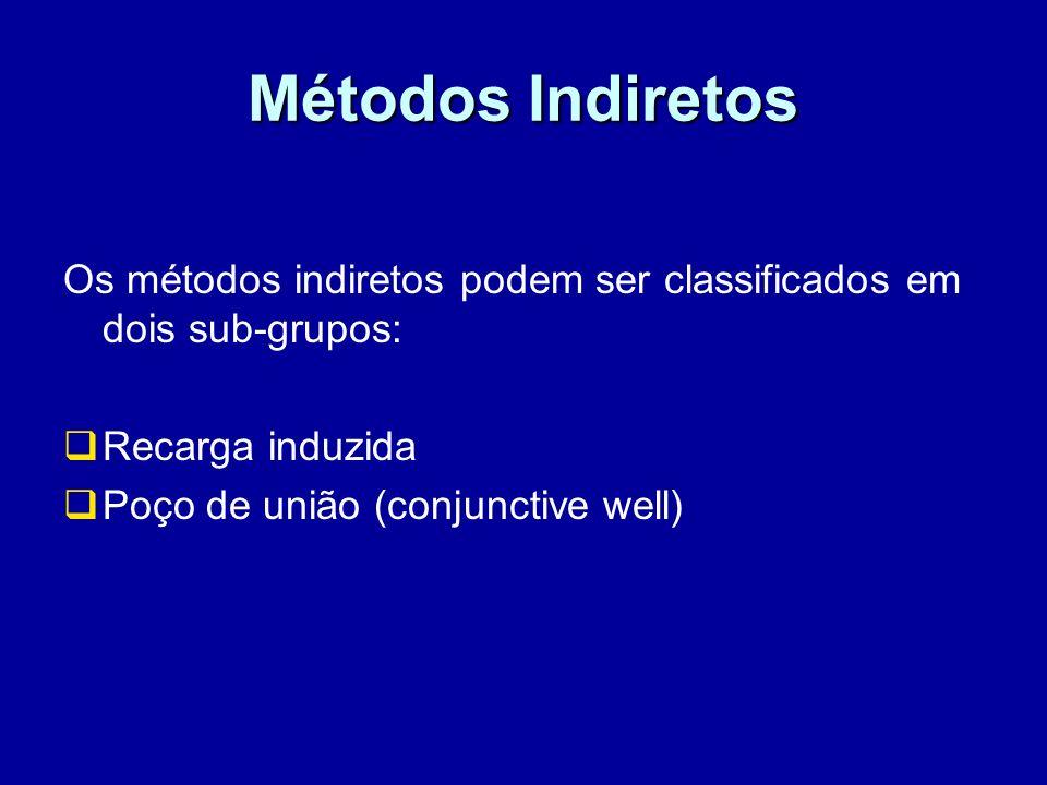 Métodos Indiretos Os métodos indiretos podem ser classificados em dois sub-grupos: Recarga induzida Poço de união (conjunctive well)