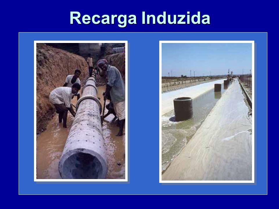 A recarga induzida é simples e direta.Depende da permeabilidade do leito do rio.