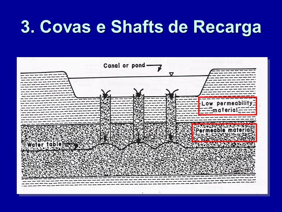 Alto custo de escavação! Cova usada para recarga em aqüífero fraturado - Índia
