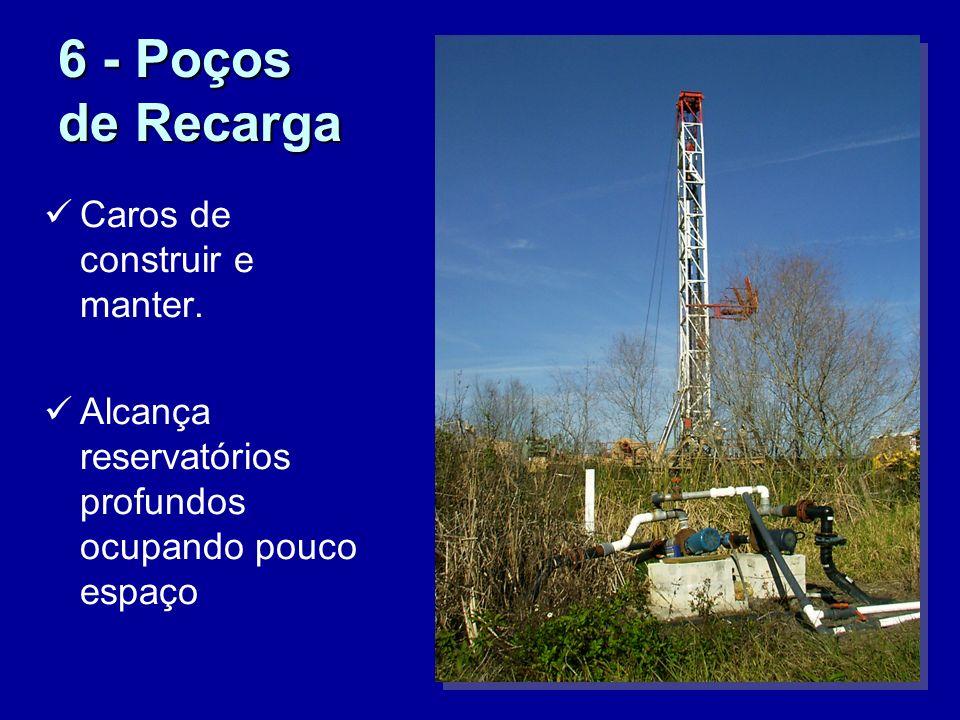 6 - Poços de Recarga Caros de construir e manter. Alcança reservatórios profundos ocupando pouco espaço