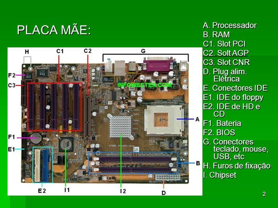 2 PLACA MÃE: A. Processador B. RAM C1. Slot PCI C2. Solt AGP C3. Slot CNR D. Plug alim. Elétrica E. Conectores IDE E1. IDE do floppy E2. IDE de HD e C