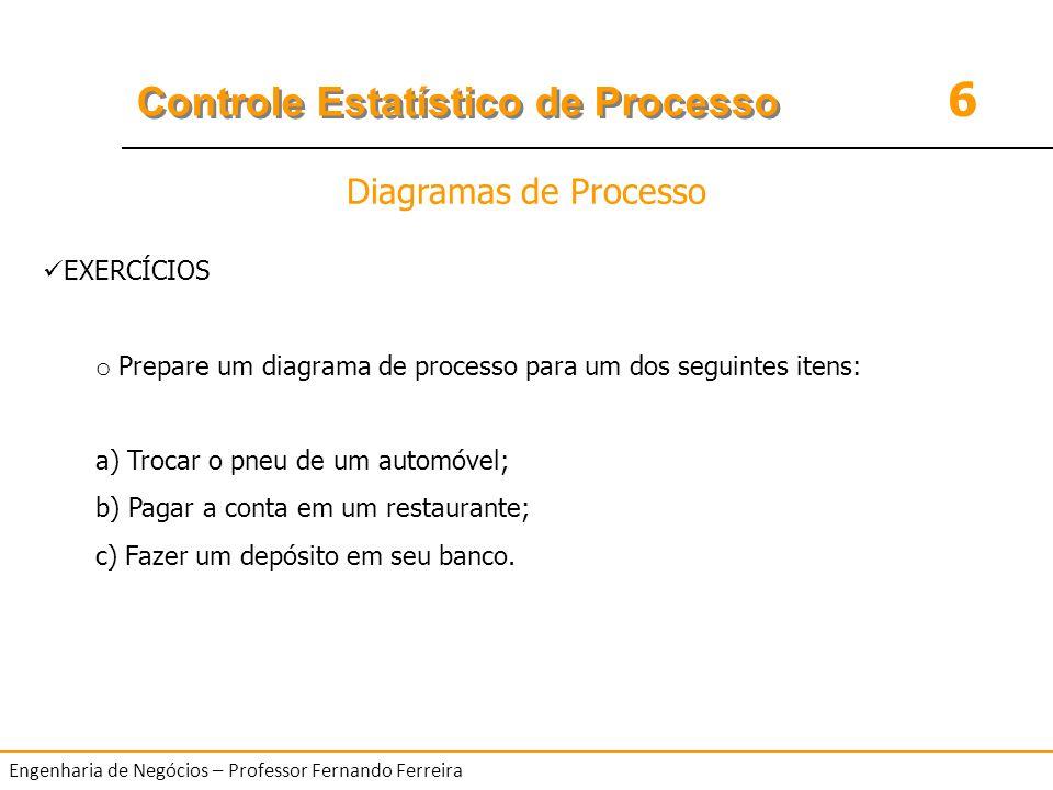 6 Controle Estatístico de Processo Engenharia de Negócios – Professor Fernando Ferreira EXERCÍCIOS o Prepare um diagrama de processo para um dos segui