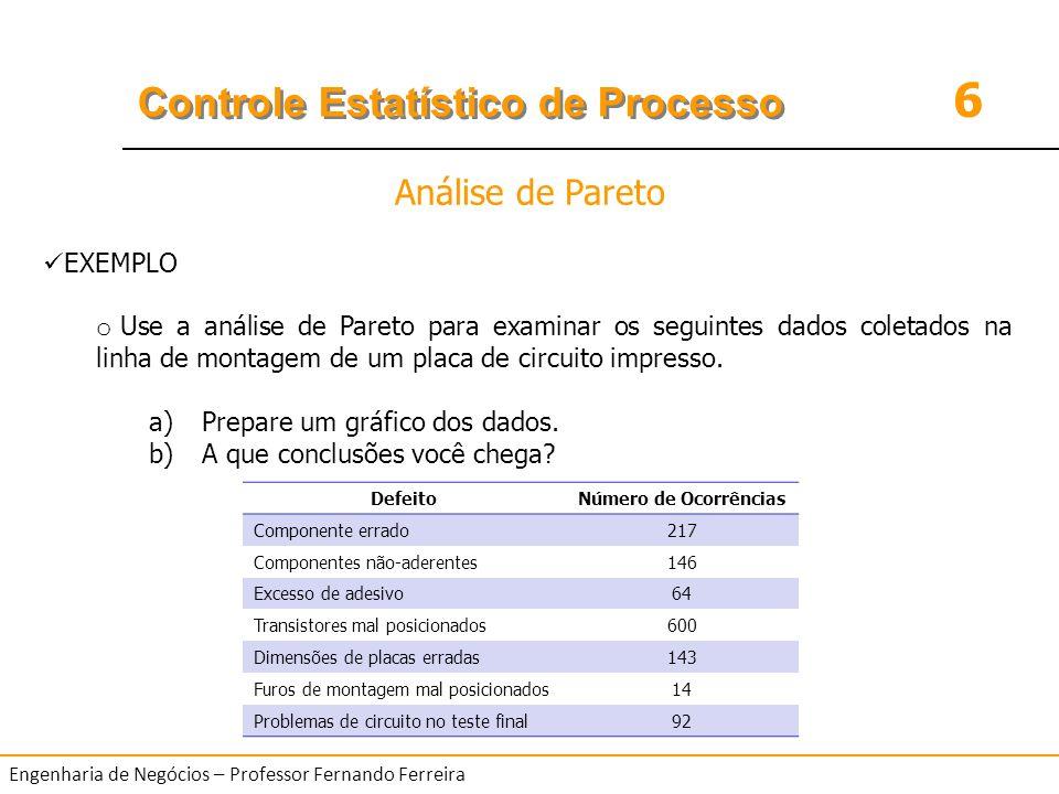 6 Controle Estatístico de Processo Engenharia de Negócios – Professor Fernando Ferreira EXEMPLO o Use a análise de Pareto para examinar os seguintes d