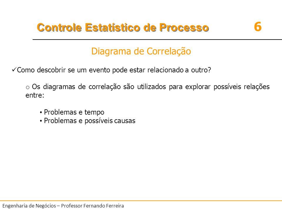 6 Controle Estatístico de Processo Engenharia de Negócios – Professor Fernando Ferreira Como descobrir se um evento pode estar relacionado a outro? o