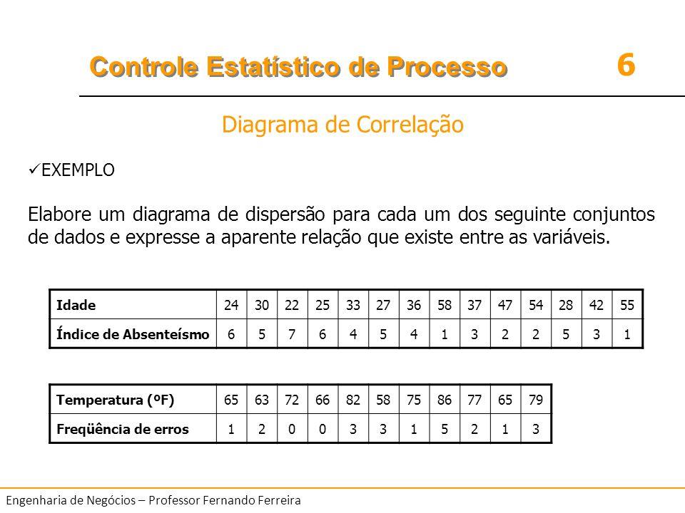 6 Controle Estatístico de Processo Engenharia de Negócios – Professor Fernando Ferreira EXEMPLO Elabore um diagrama de dispersão para cada um dos segu