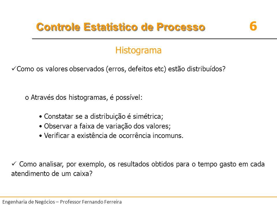 6 Controle Estatístico de Processo Engenharia de Negócios – Professor Fernando Ferreira Como os valores observados (erros, defeitos etc) estão distrib