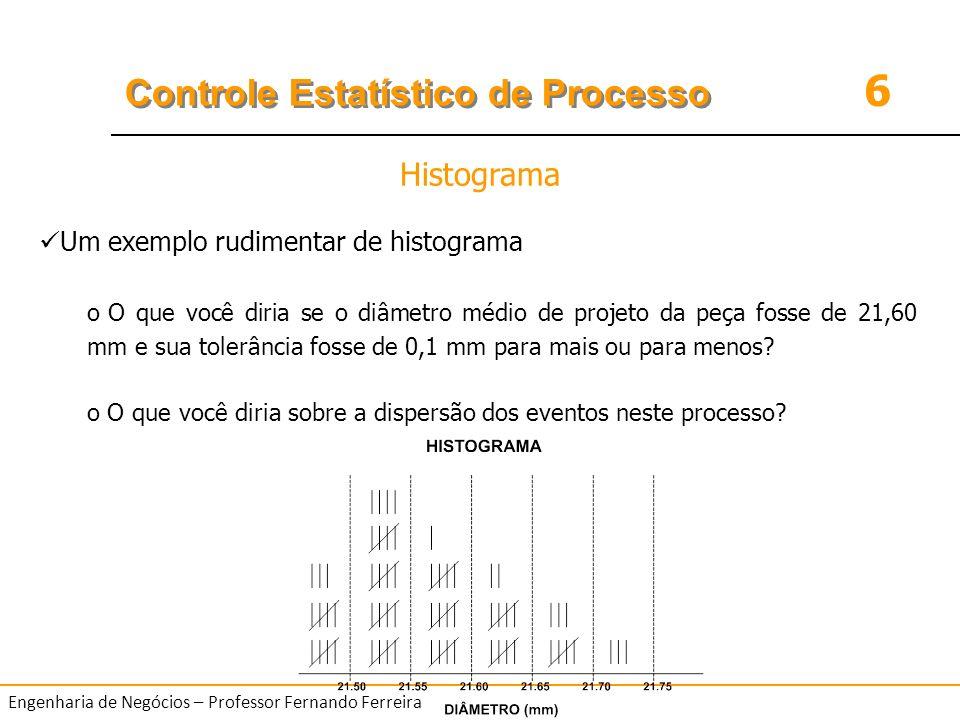 6 Controle Estatístico de Processo Engenharia de Negócios – Professor Fernando Ferreira Um exemplo rudimentar de histograma o O que você diria se o di