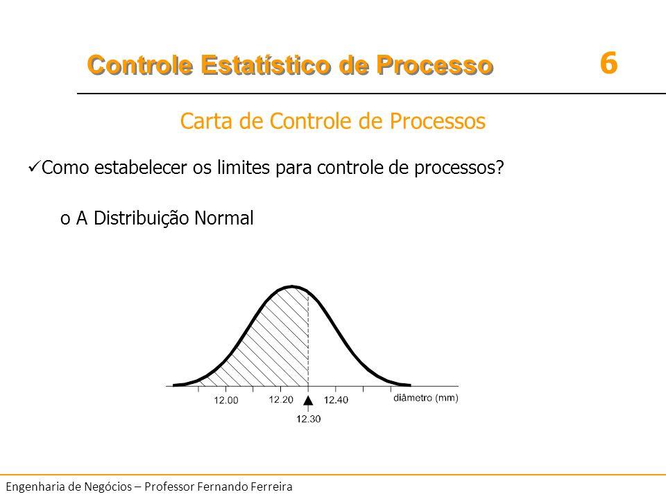 6 Controle Estatístico de Processo Engenharia de Negócios – Professor Fernando Ferreira Como estabelecer os limites para controle de processos? o A Di