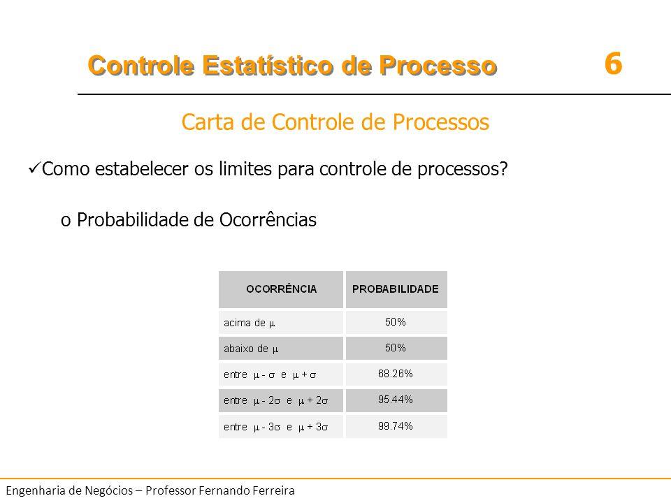 6 Controle Estatístico de Processo Engenharia de Negócios – Professor Fernando Ferreira Como estabelecer os limites para controle de processos? o Prob
