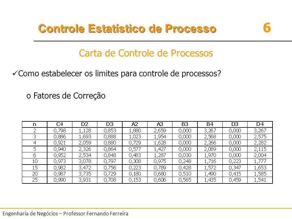 6 Controle Estatístico de Processo Engenharia de Negócios – Professor Fernando Ferreira Como estabelecer os limites para controle de processos? o Fato