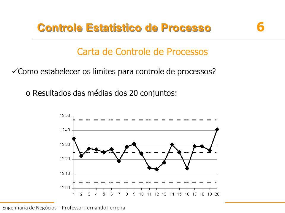 6 Controle Estatístico de Processo Engenharia de Negócios – Professor Fernando Ferreira Como estabelecer os limites para controle de processos? o Resu