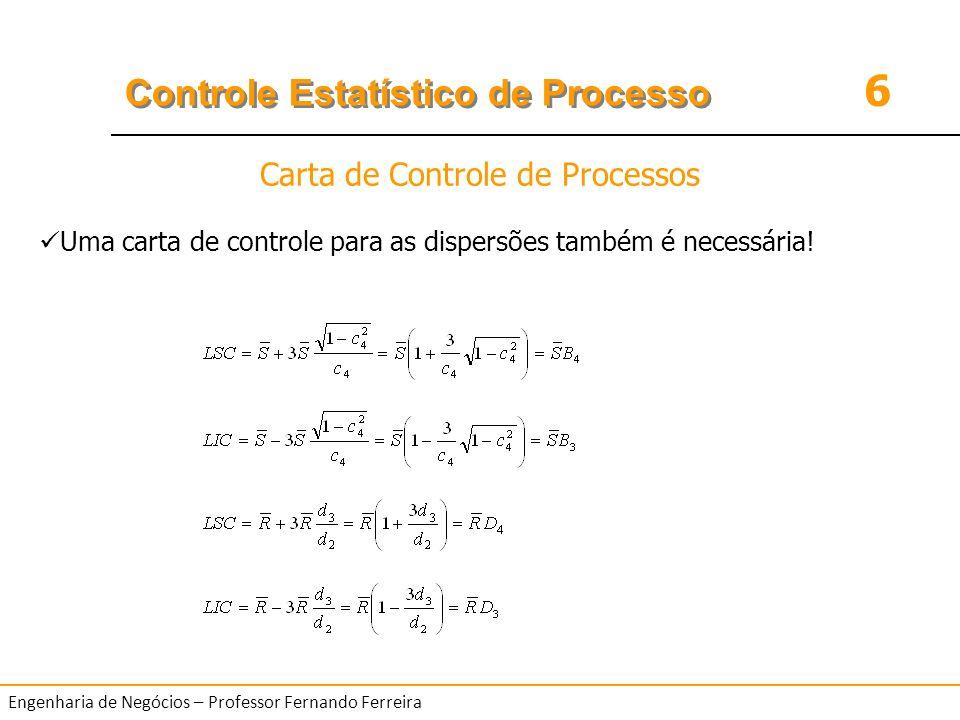 6 Controle Estatístico de Processo Engenharia de Negócios – Professor Fernando Ferreira Uma carta de controle para as dispersões também é necessária!