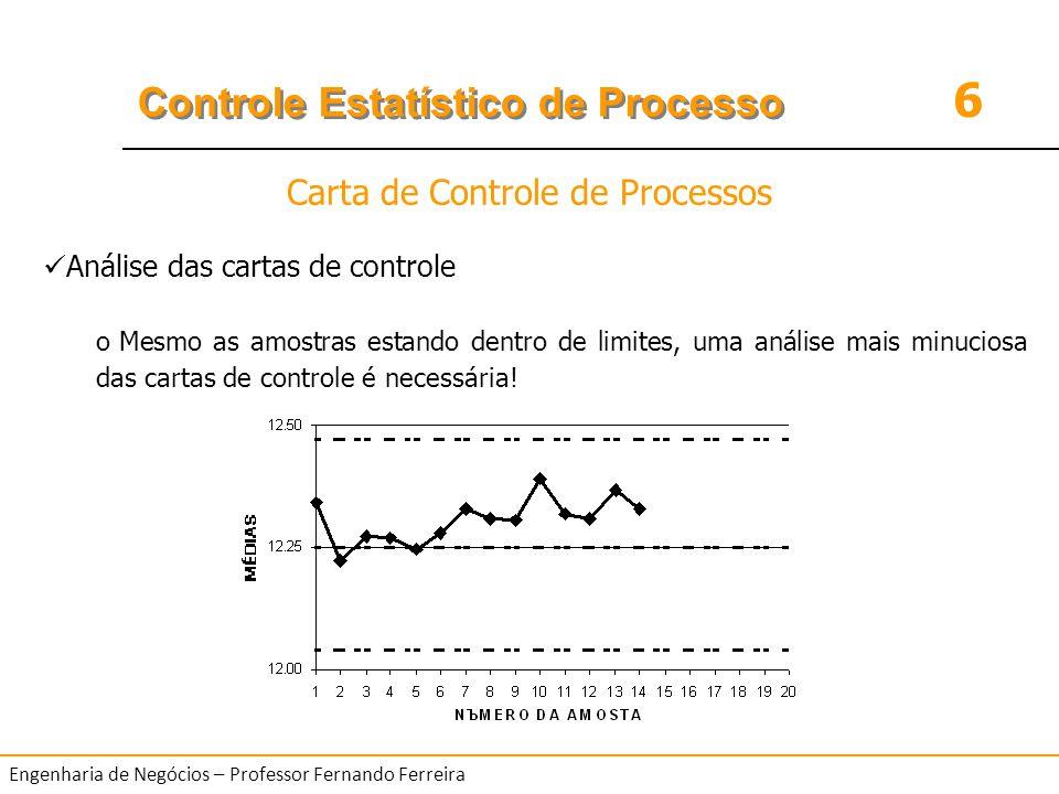 6 Controle Estatístico de Processo Engenharia de Negócios – Professor Fernando Ferreira Análise das cartas de controle o Mesmo as amostras estando den
