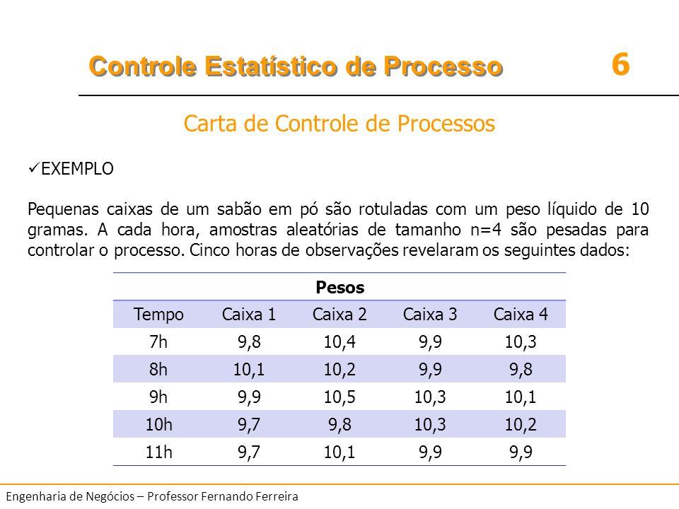 6 Controle Estatístico de Processo Engenharia de Negócios – Professor Fernando Ferreira EXEMPLO Pequenas caixas de um sabão em pó são rotuladas com um