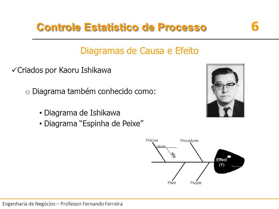 6 Controle Estatístico de Processo Engenharia de Negócios – Professor Fernando Ferreira Criados por Kaoru Ishikawa o Diagrama também conhecido como: D