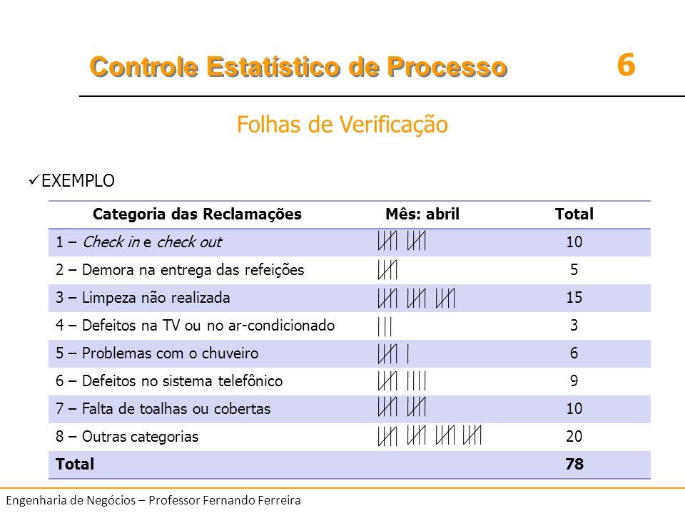 6 Controle Estatístico de Processo Engenharia de Negócios – Professor Fernando Ferreira EXEMPLO Folhas de Verificação Categoria das ReclamaçõesMês: ab