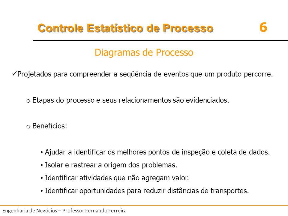 6 Controle Estatístico de Processo Engenharia de Negócios – Professor Fernando Ferreira EXEMPLO Usando esses dados, construa os limites para uma carta de controle x, R (média e amplitude).