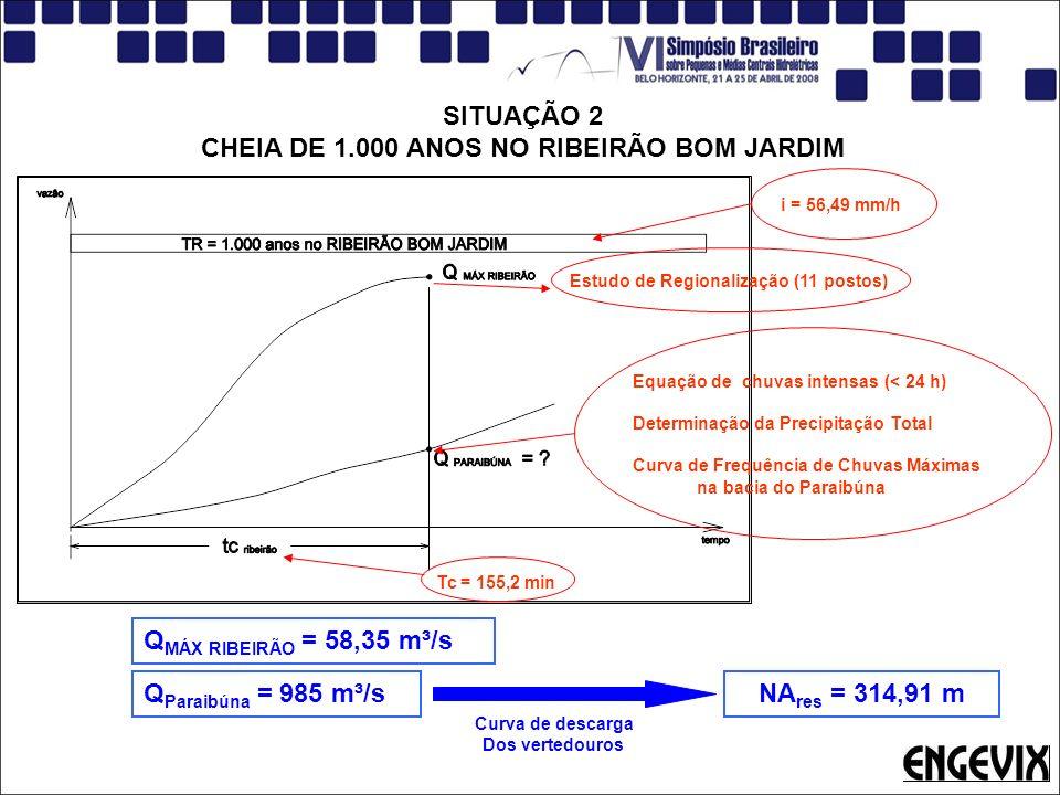 SITUAÇÃO 2 CHEIA DE 1.000 ANOS NO RIBEIRÃO BOM JARDIM Estudo de Regionalização (11 postos) Equação de chuvas intensas (< 24 h) Determinação da Precipi