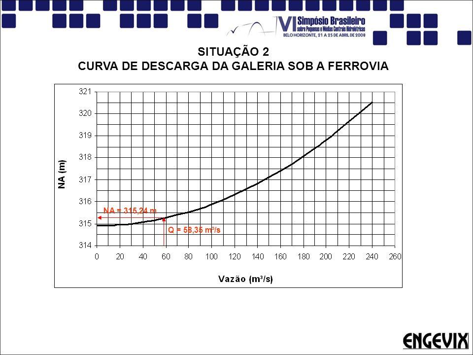 SITUAÇÃO 2 CURVA DE DESCARGA DA GALERIA SOB A FERROVIA Q = 58,35 m³/s NA = 315,24 m