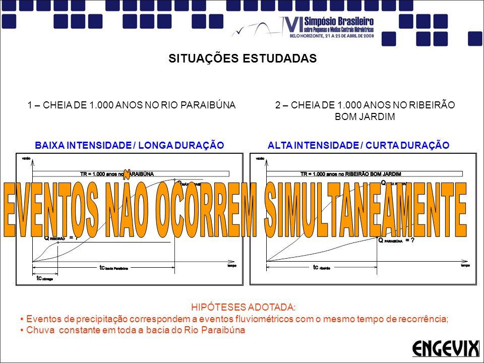 SITUAÇÕES ESTUDADAS 1 – CHEIA DE 1.000 ANOS NO RIO PARAIBÚNA2 – CHEIA DE 1.000 ANOS NO RIBEIRÃO BOM JARDIM HIPÓTESES ADOTADA: Eventos de precipitação