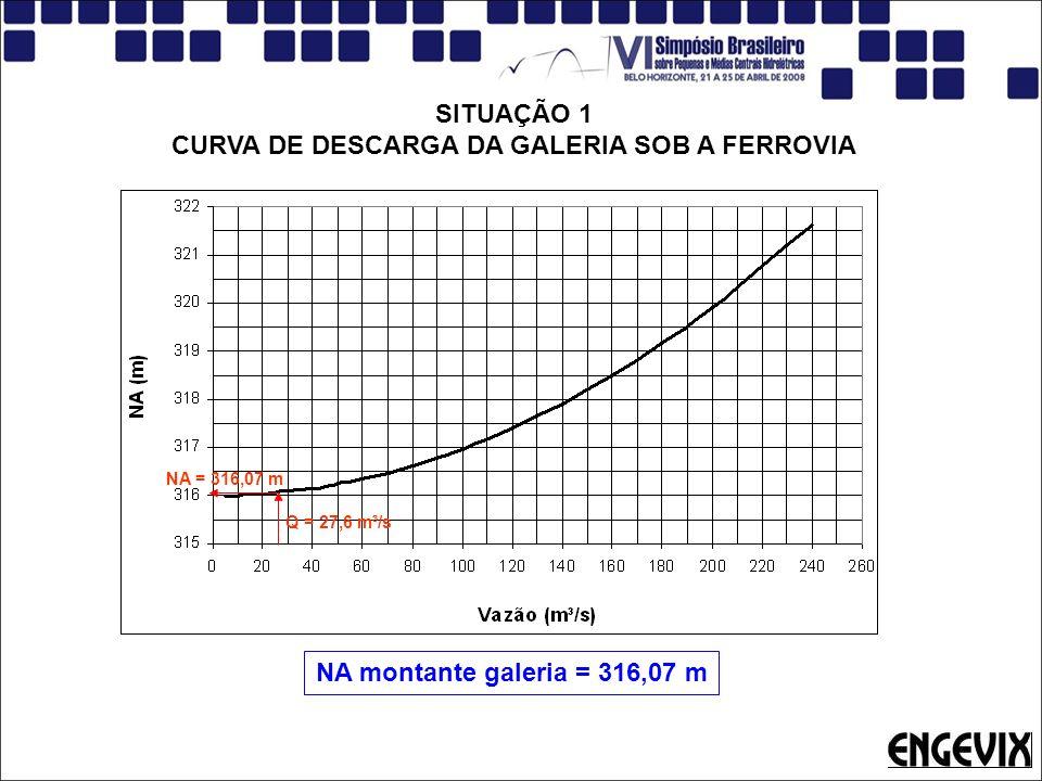 SITUAÇÃO 1 CURVA DE DESCARGA DA GALERIA SOB A FERROVIA Q = 27,6 m³/s NA = 316,07 m NA montante galeria = 316,07 m