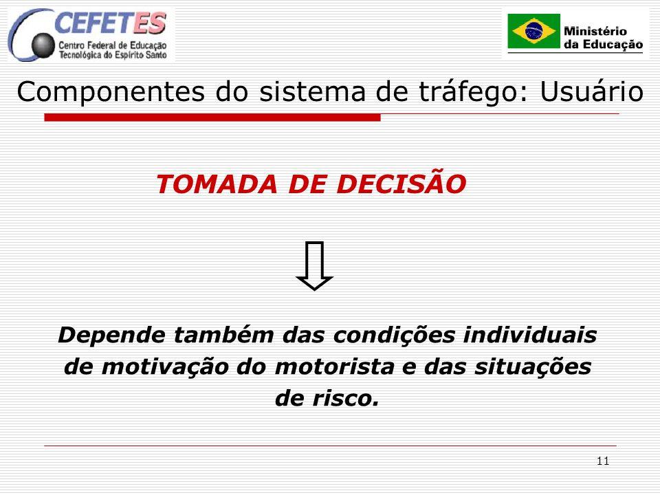 11 Componentes do sistema de tráfego: Usuário TOMADA DE DECISÃO Depende também das condições individuais de motivação do motorista e das situações de