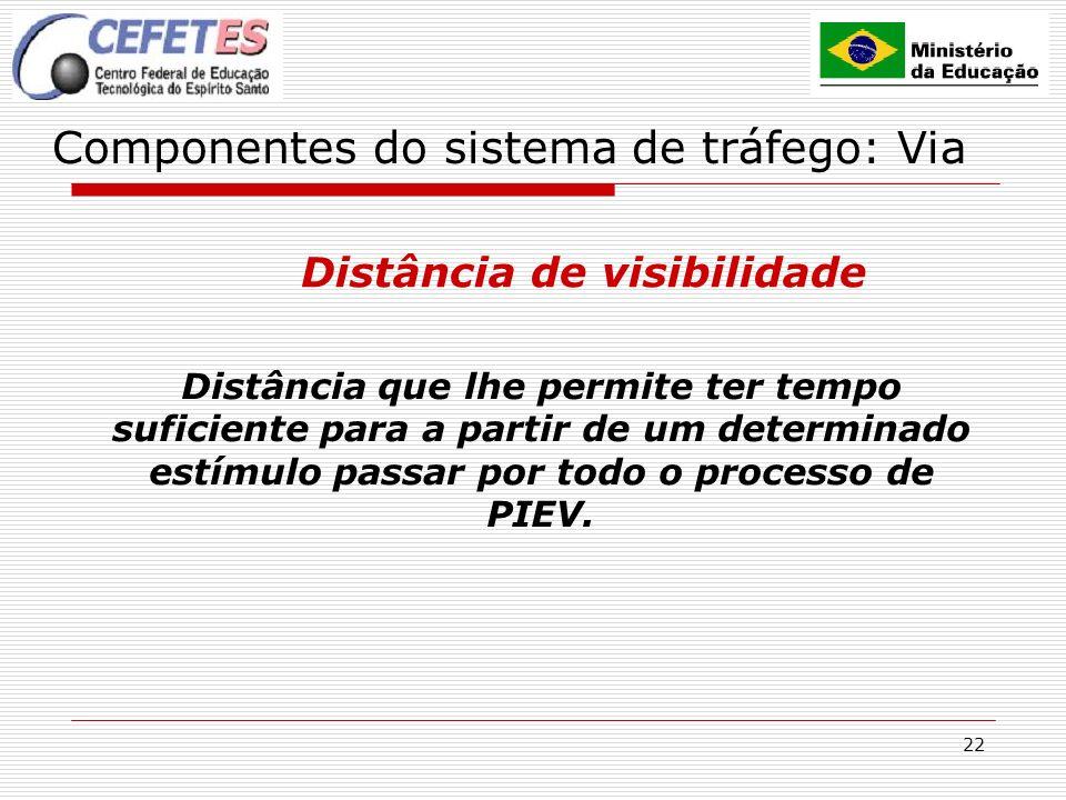 22 Componentes do sistema de tráfego: Via Distância de visibilidade Distância que lhe permite ter tempo suficiente para a partir de um determinado est