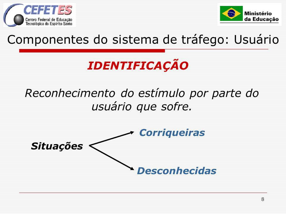8 Componentes do sistema de tráfego: Usuário IDENTIFICAÇÃO Reconhecimento do estímulo por parte do usuário que sofre. Situações Corriqueiras Desconhec