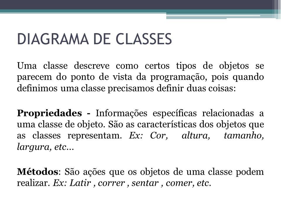 DIAGRAMA DE CLASSES Uma classe descreve como certos tipos de objetos se parecem do ponto de vista da programação, pois quando definimos uma classe pre
