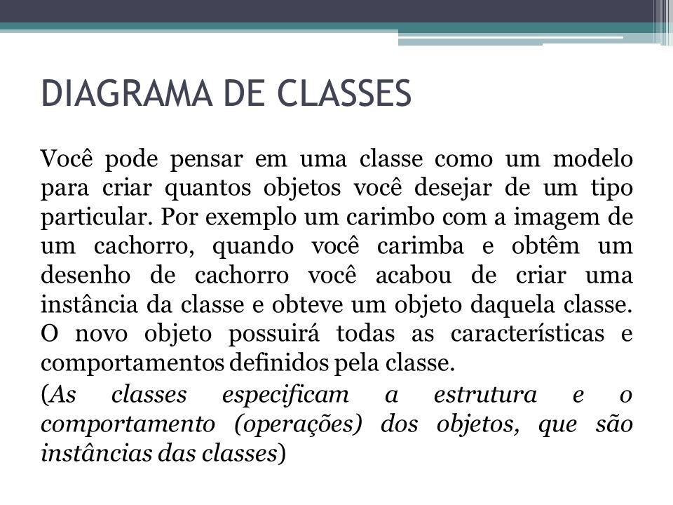 DIAGRAMA DE CLASSES Você pode pensar em uma classe como um modelo para criar quantos objetos você desejar de um tipo particular. Por exemplo um carimb