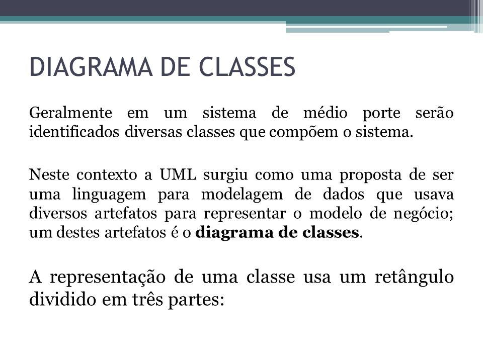 DIAGRAMA DE CLASSES Geralmente em um sistema de médio porte serão identificados diversas classes que compõem o sistema. Neste contexto a UML surgiu co