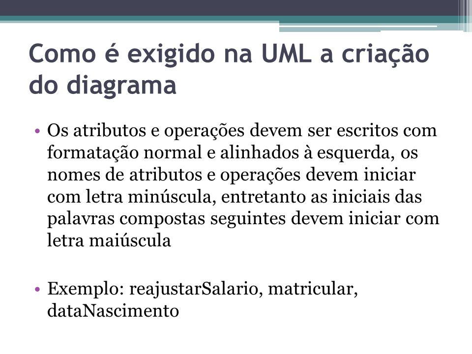 Como é exigido na UML a criação do diagrama Os atributos e operações devem ser escritos com formatação normal e alinhados à esquerda, os nomes de atri