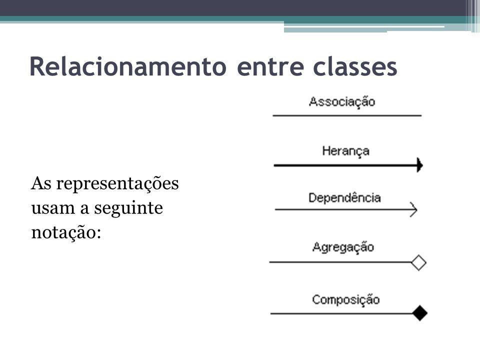 Relacionamento entre classes As representações usam a seguinte notação: