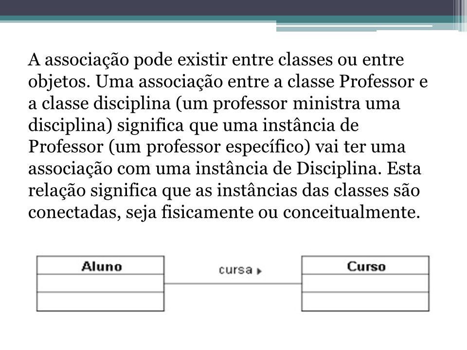 A associação pode existir entre classes ou entre objetos. Uma associação entre a classe Professor e a classe disciplina (um professor ministra uma dis