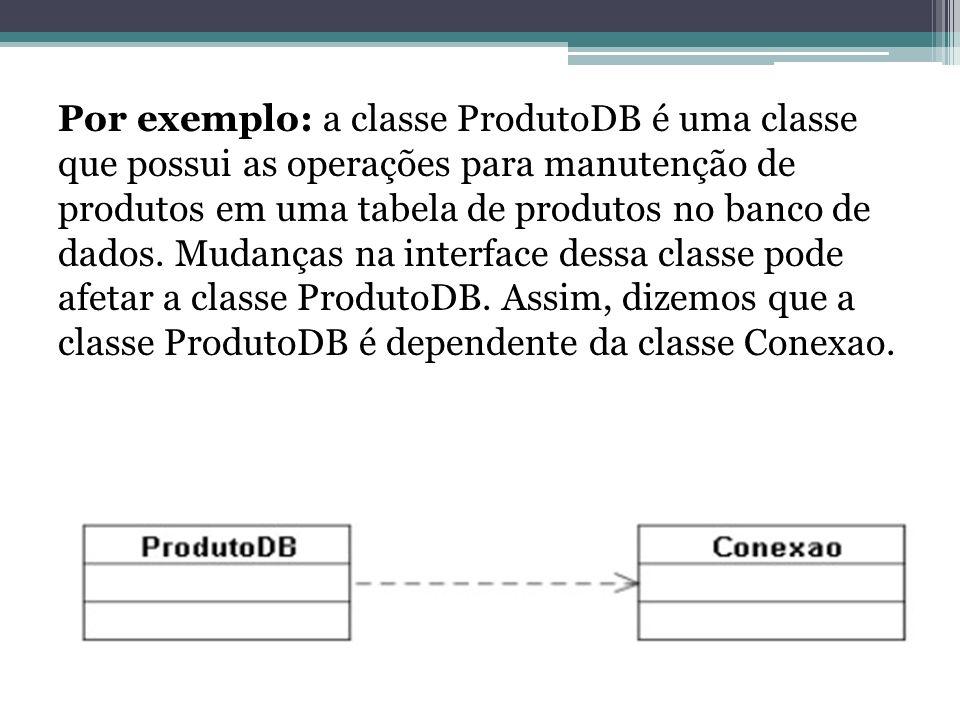Por exemplo: a classe ProdutoDB é uma classe que possui as operações para manutenção de produtos em uma tabela de produtos no banco de dados. Mudanças