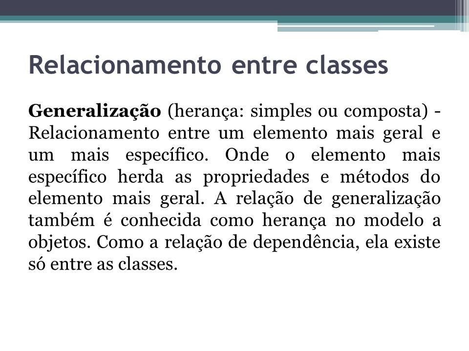 Relacionamento entre classes Generalização (herança: simples ou composta) - Relacionamento entre um elemento mais geral e um mais específico. Onde o e